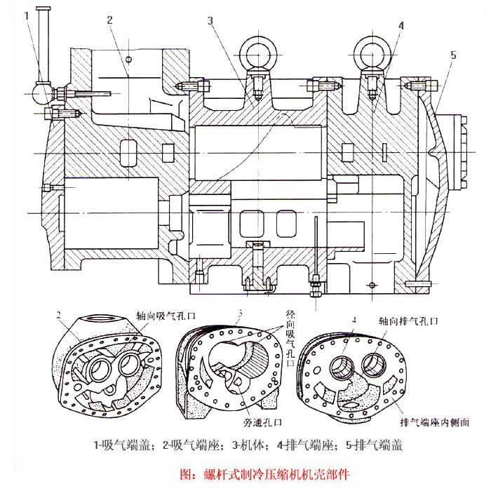 螺杆式压缩机机壳部件